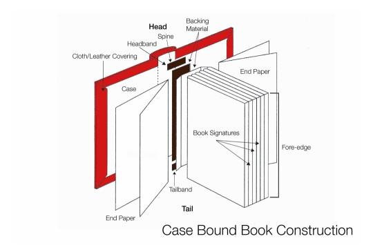 buku hardcover pilung lengkung berkualitas untuk cetak ebook pdf